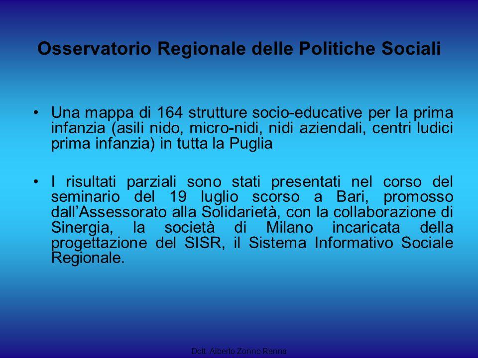 Osservatorio Regionale delle Politiche Sociali Dott. Alberto Zonno Renna Una mappa di 164 strutture socio-educative per la prima infanzia (asili nido,