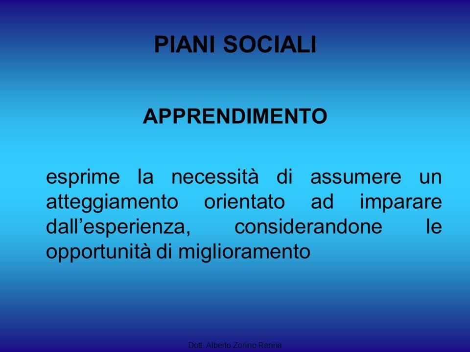 PIANI SOCIALI APPRENDIMENTO esprime la necessità di assumere un atteggiamento orientato ad imparare dallesperienza, considerandone le opportunità di m