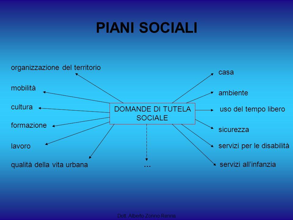 L.R.19/2006 Dott. Alberto Zonno Renna Art. 17 (Competenze delle Province) 1.