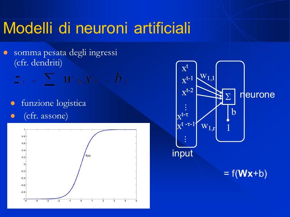 Modelli di neuroni artificiali xtxt x t-1 x t-2...