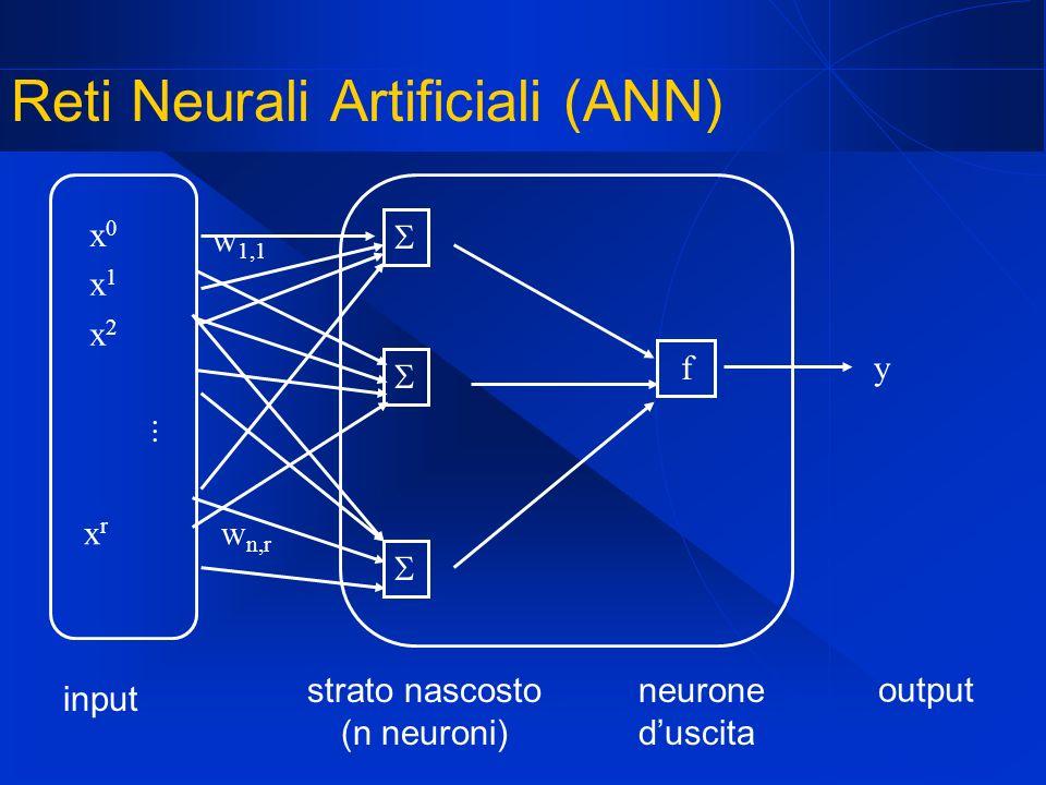 Reti Neurali Artificiali (ANN) x0x0 x1x1 x2x2 y xrxr...