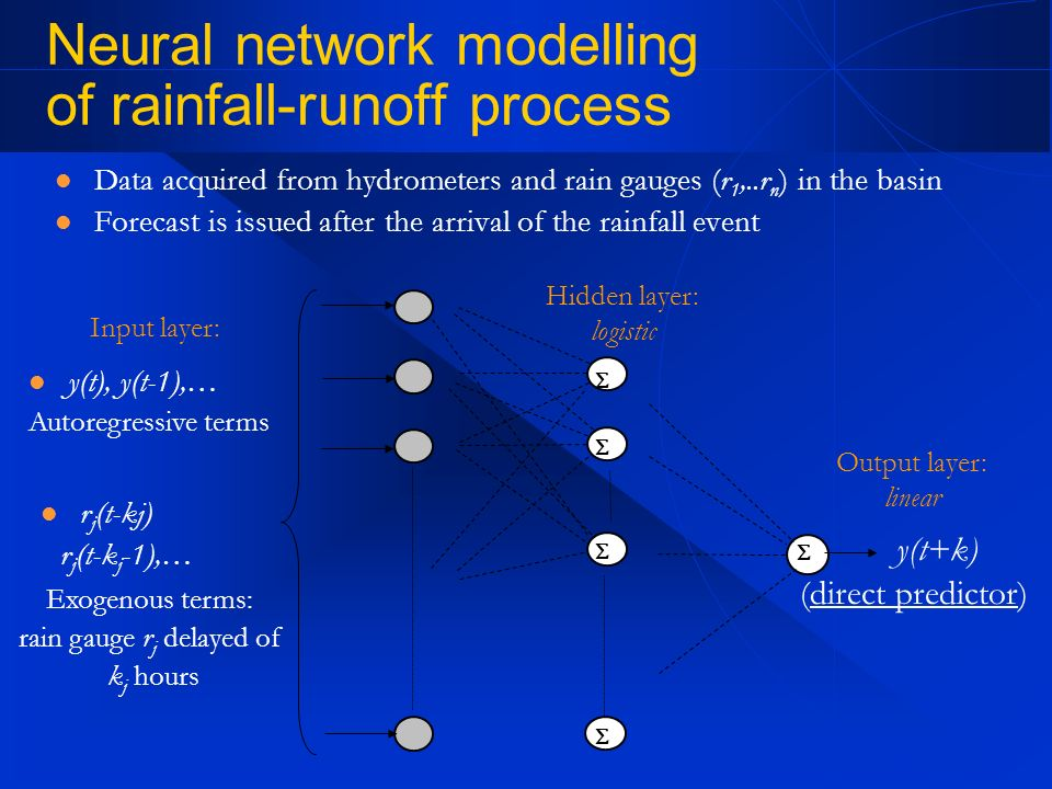 Neural network modelling of rainfall-runoff process Data acquired from hydrometers and rain gauges (r 1,..r n ) in the basin Forecast is issued after the arrival of the rainfall event Hidden layer: logistic Output layer: linear y(t+k) (direct predictor) y(t), y(t-1),… Autoregressive terms Exogenous terms: rain gauge r j delayed of k j hours Input layer: r j (t-kj) r j (t-k j -1),…