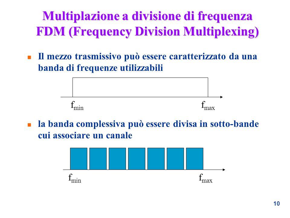 10 Multiplazione a divisione di frequenza FDM (Frequency Division Multiplexing) n Il mezzo trasmissivo può essere caratterizzato da una banda di frequ