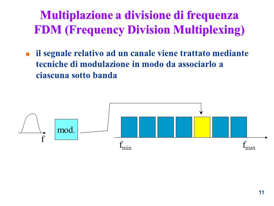 11 Multiplazione a divisione di frequenza FDM (Frequency Division Multiplexing) n il segnale relativo ad un canale viene trattato mediante tecniche di