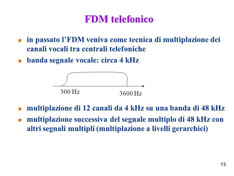 13 FDM telefonico n in passato lFDM veniva come tecnica di multiplazione dei canali vocali tra centrali telefoniche n banda segnale vocale: circa 4 kH