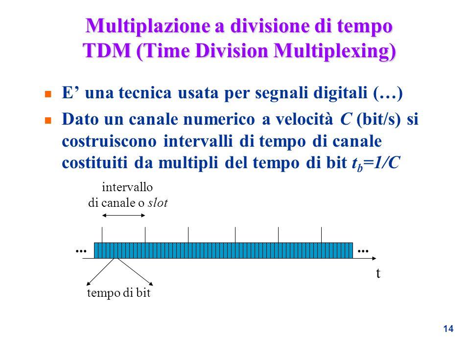 14 Multiplazione a divisione di tempo TDM (Time Division Multiplexing) n E una tecnica usata per segnali digitali (…) n Dato un canale numerico a velo