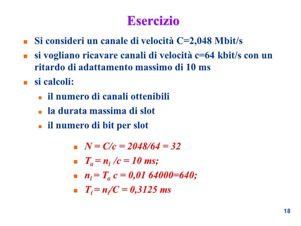 18 Esercizio n Si consideri un canale di velocità C=2,048 Mbit/s n si vogliano ricavare canali di velocità c=64 kbit/s con un ritardo di adattamento m