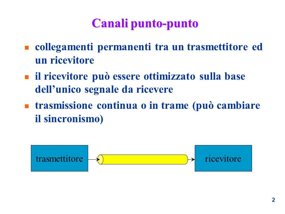 2 Canali punto-punto n collegamenti permanenti tra un trasmettitore ed un ricevitore n il ricevitore può essere ottimizzato sulla base dellunico segna