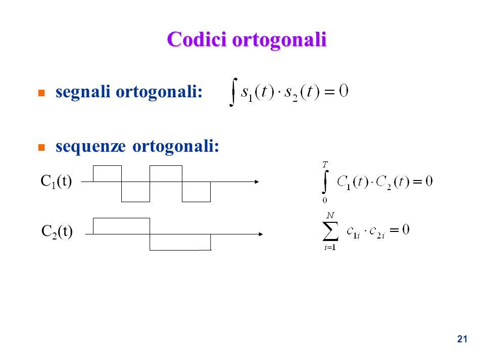 21 Codici ortogonali n segnali ortogonali: n sequenze ortogonali: C 1 (t) C 2 (t)