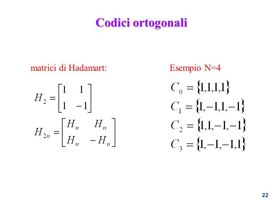 22 Codici ortogonali matrici di Hadamart:Esempio N=4