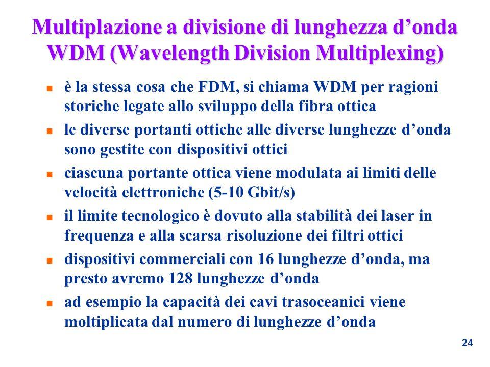 24 Multiplazione a divisione di lunghezza donda WDM (Wavelength Division Multiplexing) n è la stessa cosa che FDM, si chiama WDM per ragioni storiche