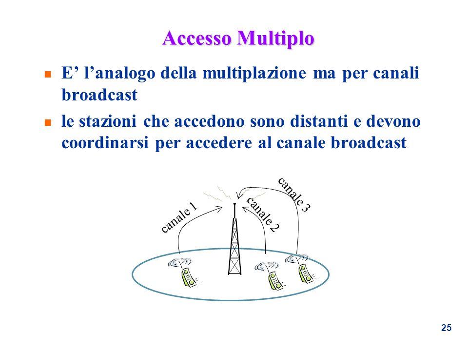 25 Accesso Multiplo n E lanalogo della multiplazione ma per canali broadcast n le stazioni che accedono sono distanti e devono coordinarsi per acceder