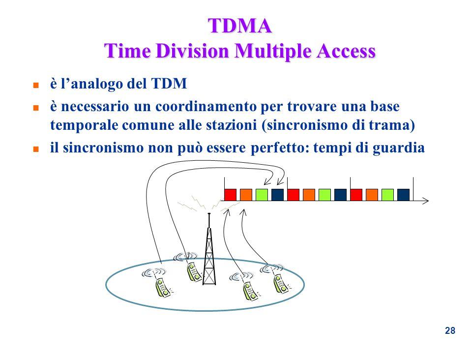 28 TDMA Time Division Multiple Access n è lanalogo del TDM n è necessario un coordinamento per trovare una base temporale comune alle stazioni (sincro