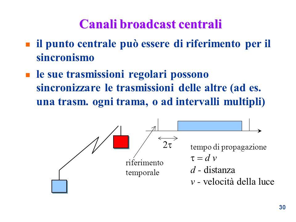 30 Canali broadcast centrali n il punto centrale può essere di riferimento per il sincronismo n le sue trasmissioni regolari possono sincronizzare le