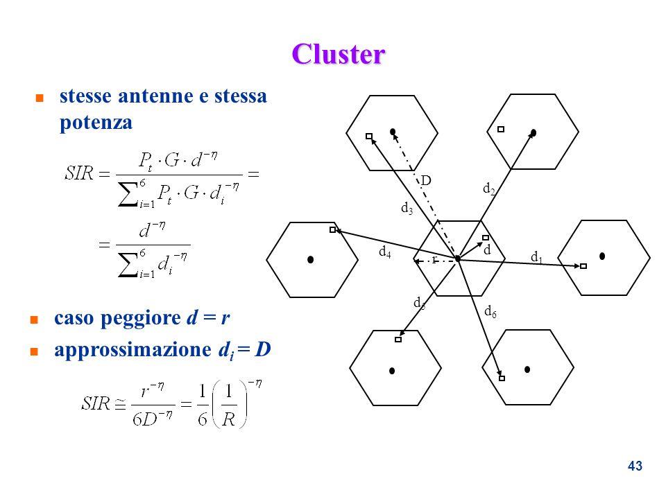 43 Cluster d r D d1d1 d2d2 d3d3 d4d4 d5d5 d6d6 n stesse antenne e stessa potenza n caso peggiore d = r n approssimazione d i = D