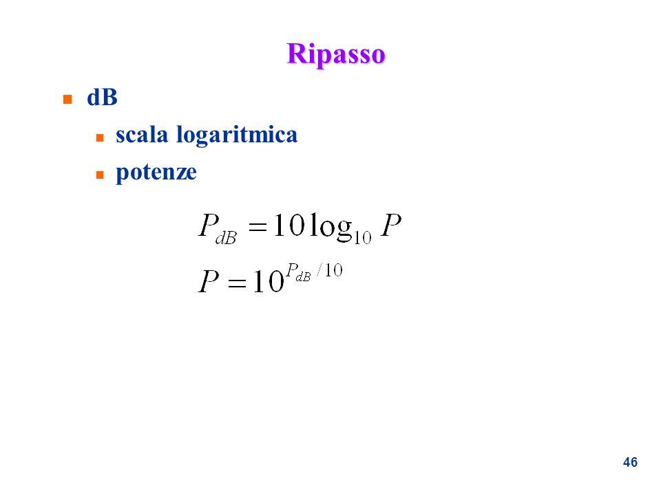 46 Ripasso n dB n scala logaritmica n potenze