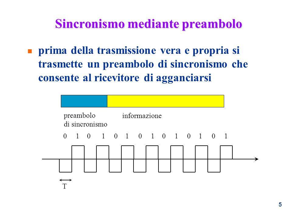 5 Sincronismo mediante preambolo n prima della trasmissione vera e propria si trasmette un preambolo di sincronismo che consente al ricevitore di agga