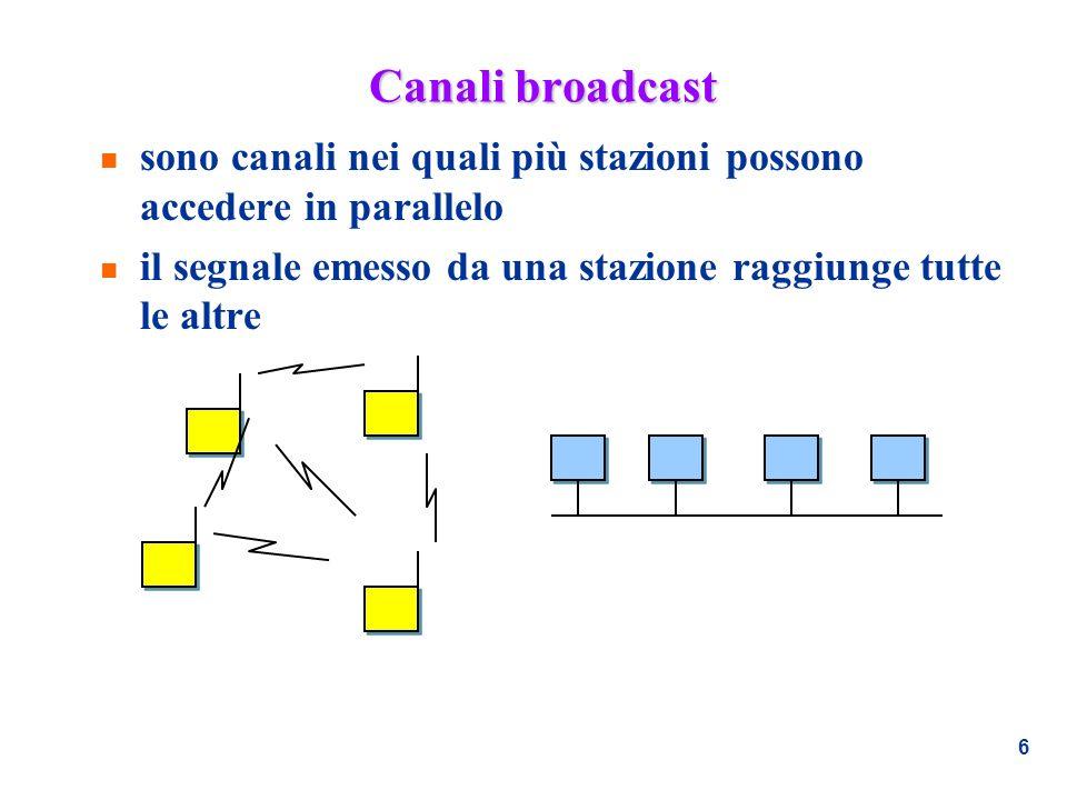 6 Canali broadcast n sono canali nei quali più stazioni possono accedere in parallelo n il segnale emesso da una stazione raggiunge tutte le altre