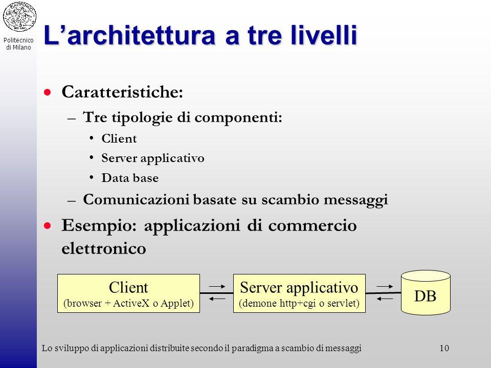 Politecnico di Milano Lo sviluppo di applicazioni distribuite secondo il paradigma a scambio di messaggi10 Larchitettura a tre livelli Caratteristiche