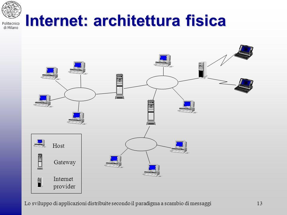 Politecnico di Milano Lo sviluppo di applicazioni distribuite secondo il paradigma a scambio di messaggi13 Internet: architettura fisica Host Gateway