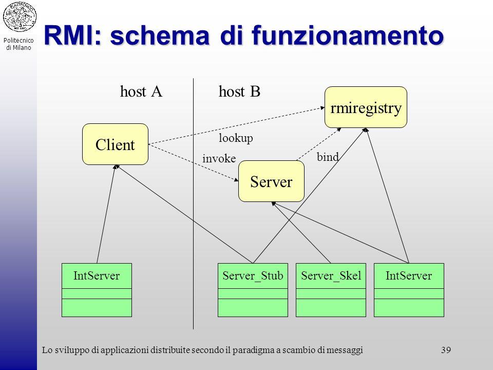 Politecnico di Milano Lo sviluppo di applicazioni distribuite secondo il paradigma a scambio di messaggi39 RMI: schema di funzionamento Client Server