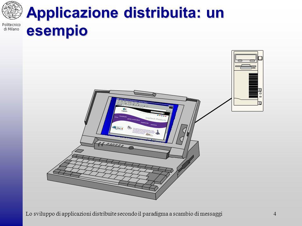 Politecnico di Milano Lo sviluppo di applicazioni distribuite secondo il paradigma a scambio di messaggi4 Applicazione distribuita: un esempio
