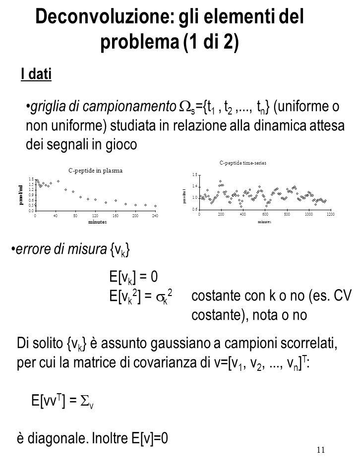 11 Deconvoluzione: gli elementi del problema (1 di 2) I dati griglia di campionamento s ={t 1, t 2,..., t n } (uniforme o non uniforme) studiata in re