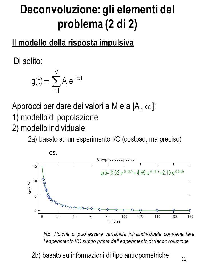 12 Il modello della risposta impulsiva Approcci per dare dei valori a M e a [A i, i ]: 1) modello di popolazione 2) modello individuale 2a) basato su