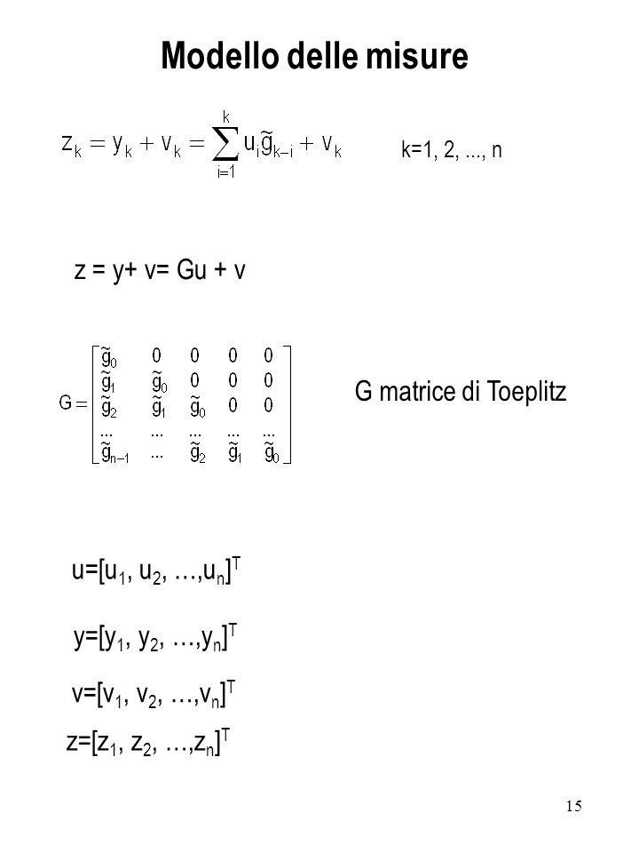 15 Modello delle misure z = y+ v= Gu + v k=1, 2,..., n u=[u 1, u 2, …,u n ] T z=[z 1, z 2, …,z n ] T v=[v 1, v 2, …,v n ] T y=[y 1, y 2, …,y n ] T G m