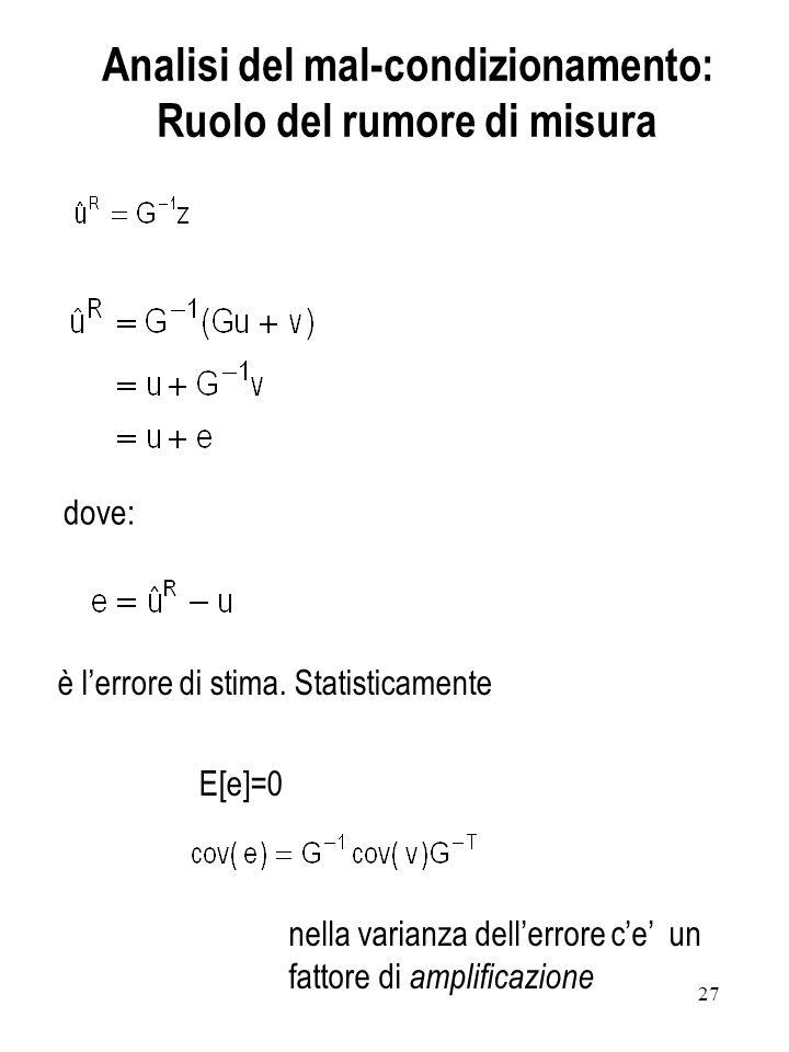 27 Analisi del mal-condizionamento: Ruolo del rumore di misura dove: è lerrore di stima. Statisticamente E[e]=0 nella varianza dellerrore ce un fattor