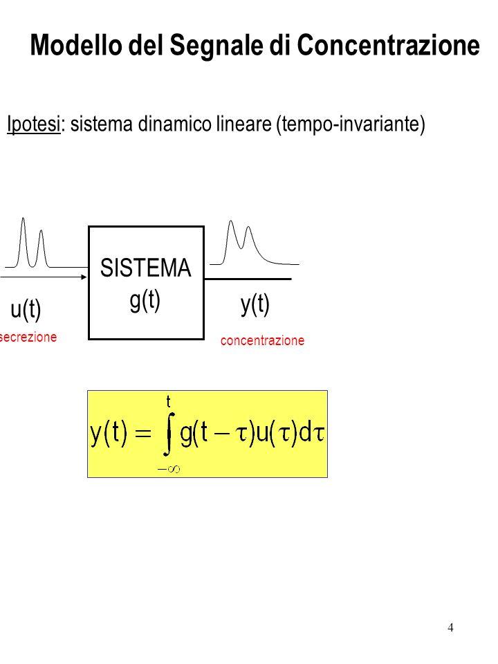 4 u(t) SISTEMA g(t) y(t) Ipotesi: sistema dinamico lineare (tempo-invariante) Modello del Segnale di Concentrazione secrezione concentrazione