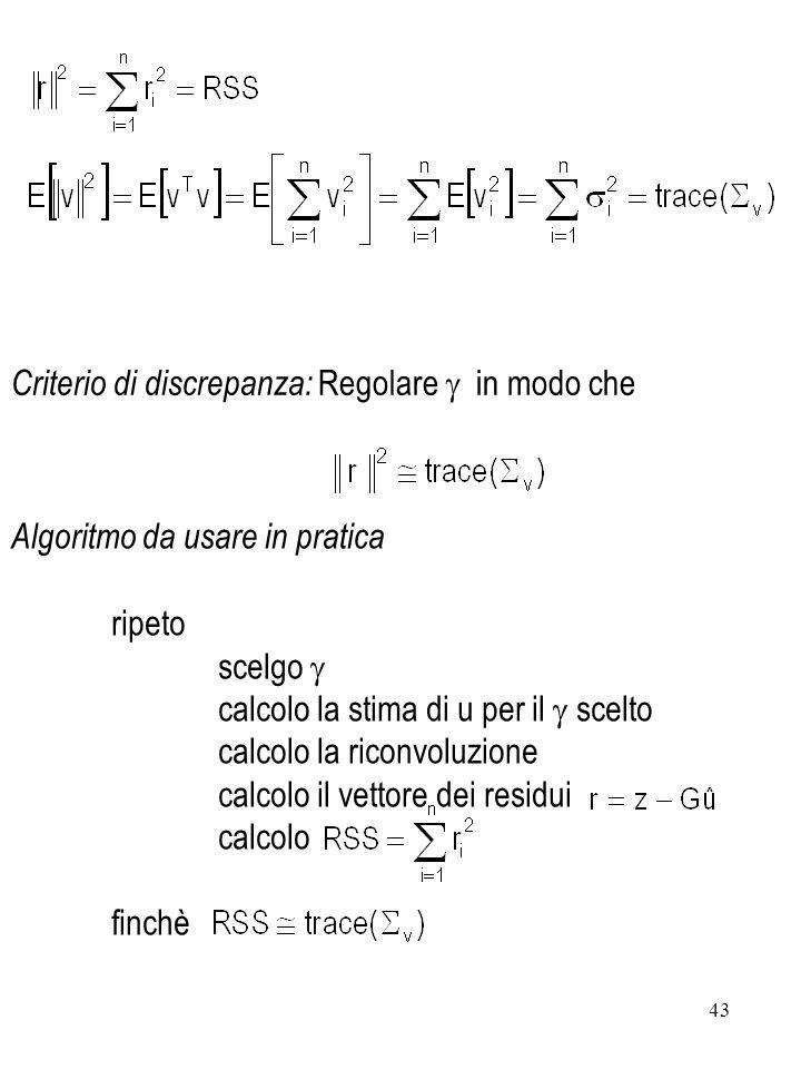 43 Criterio di discrepanza: Regolare in modo che Algoritmo da usare in pratica ripeto scelgo calcolo la stima di u per il scelto calcolo la riconvoluz