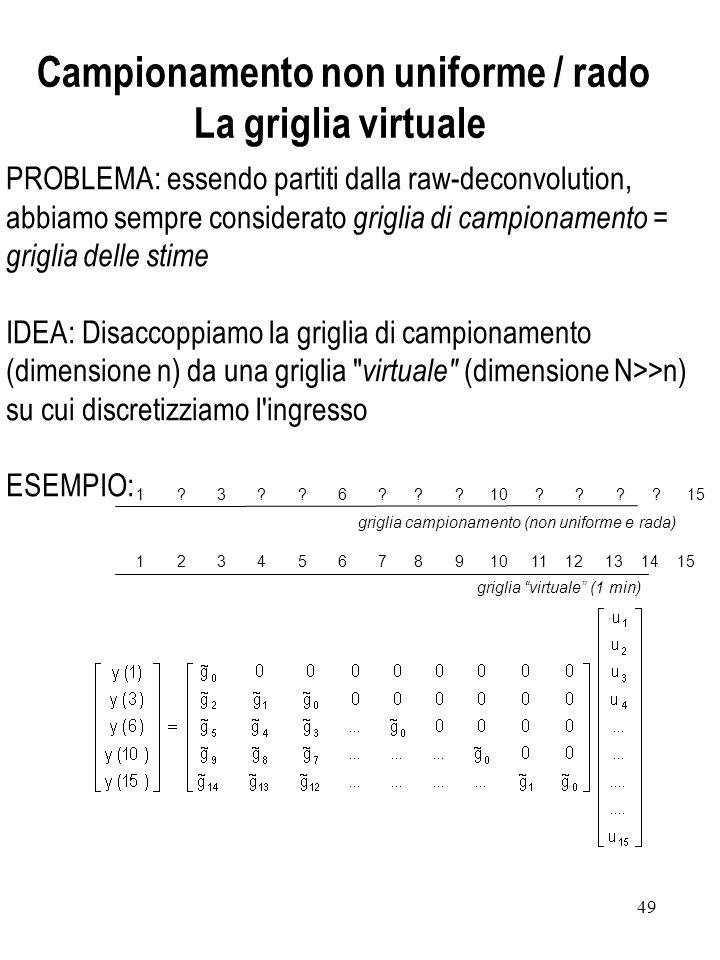 49 Campionamento non uniforme / rado La griglia virtuale PROBLEMA: essendo partiti dalla raw-deconvolution, abbiamo sempre considerato griglia di camp
