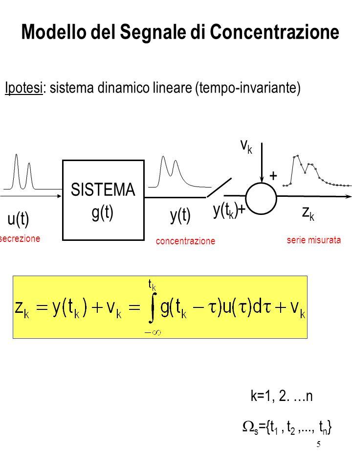 5 u(t) SISTEMA g(t) y(t) + + zkzk vkvk y(t k ) Ipotesi: sistema dinamico lineare (tempo-invariante) Modello del Segnale di Concentrazione k=1, 2. …n s