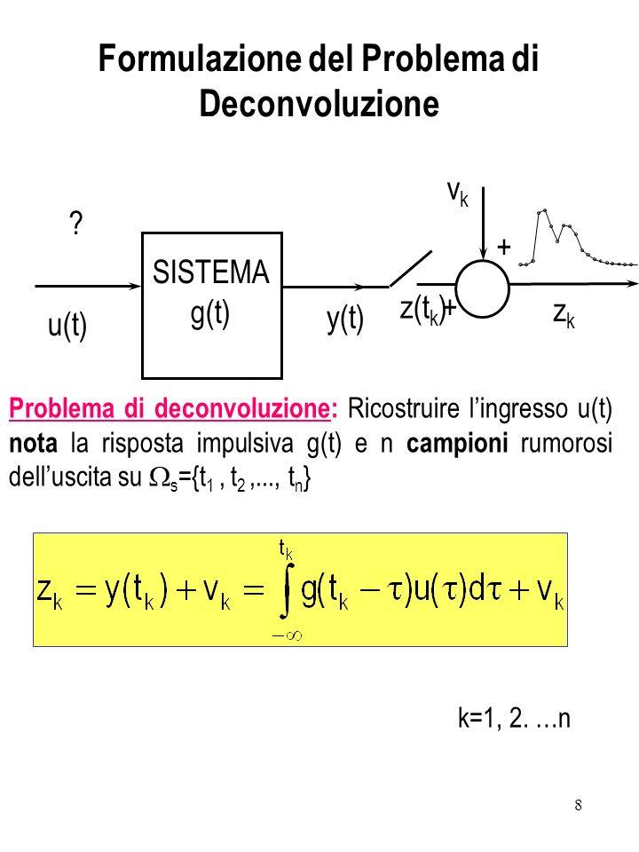 8 Formulazione del Problema di Deconvoluzione Problema di deconvoluzione: Ricostruire lingresso u(t) nota la risposta impulsiva g(t) e n campioni rumo