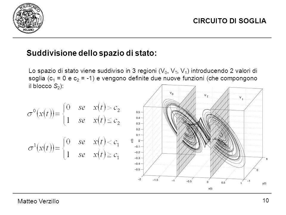 10 CIRCUITO DI SOGLIA Matteo Verzillo Lo spazio di stato viene suddiviso in 3 regioni (V 0, V T, V 1 ) introducendo 2 valori di soglia (c 1 = 0 e c 2
