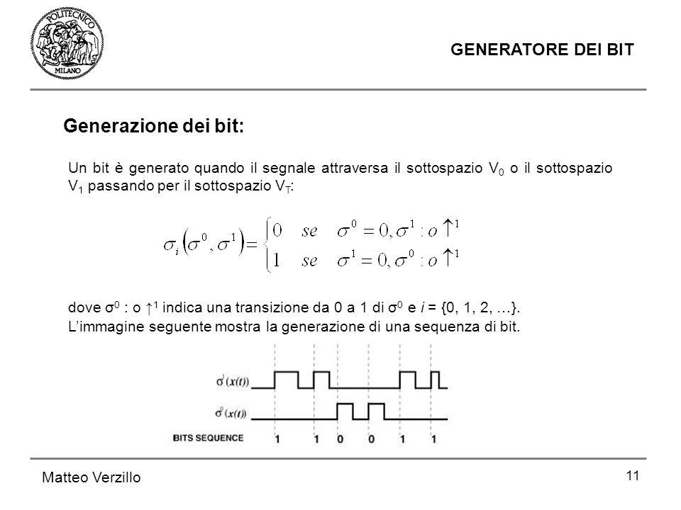 11 GENERATORE DEI BIT Matteo Verzillo Un bit è generato quando il segnale attraversa il sottospazio V 0 o il sottospazio V 1 passando per il sottospaz