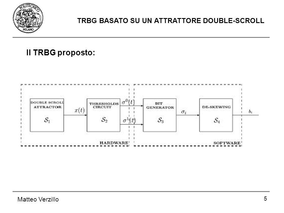 5 TRBG BASATO SU UN ATTRATTORE DOUBLE-SCROLL Matteo Verzillo Il TRBG proposto: