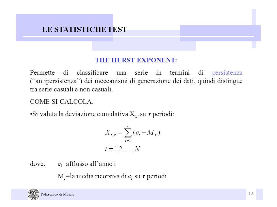 12 Politecnico di Milano LE STATISTICHE TEST THE HURST EXPONENT: Permette di classificare una serie in termini di persistenza (antipersistenza) dei me