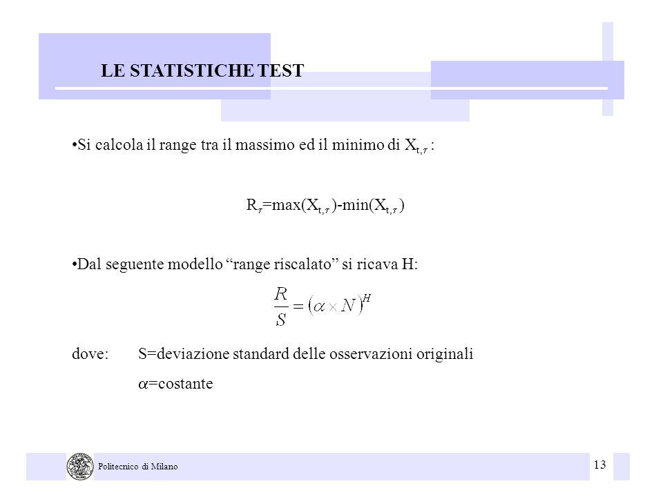 13 Politecnico di Milano LE STATISTICHE TEST Si calcola il range tra il massimo ed il minimo di X t, : R =max(X t, )-min(X t, ) Dal seguente modello r