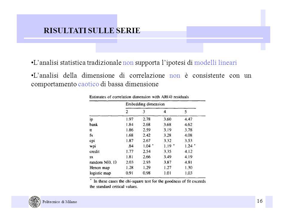 16 Politecnico di Milano RISULTATI SULLE SERIE Lanalisi statistica tradizionale non supporta lipotesi di modelli lineari Lanalisi della dimensione di