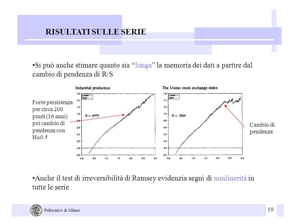 19 Politecnico di Milano RISULTATI SULLE SERIE Si può anche stimare quanto sia lunga la memoria dei dati a partire dal cambio di pendenza di R/S Cambi