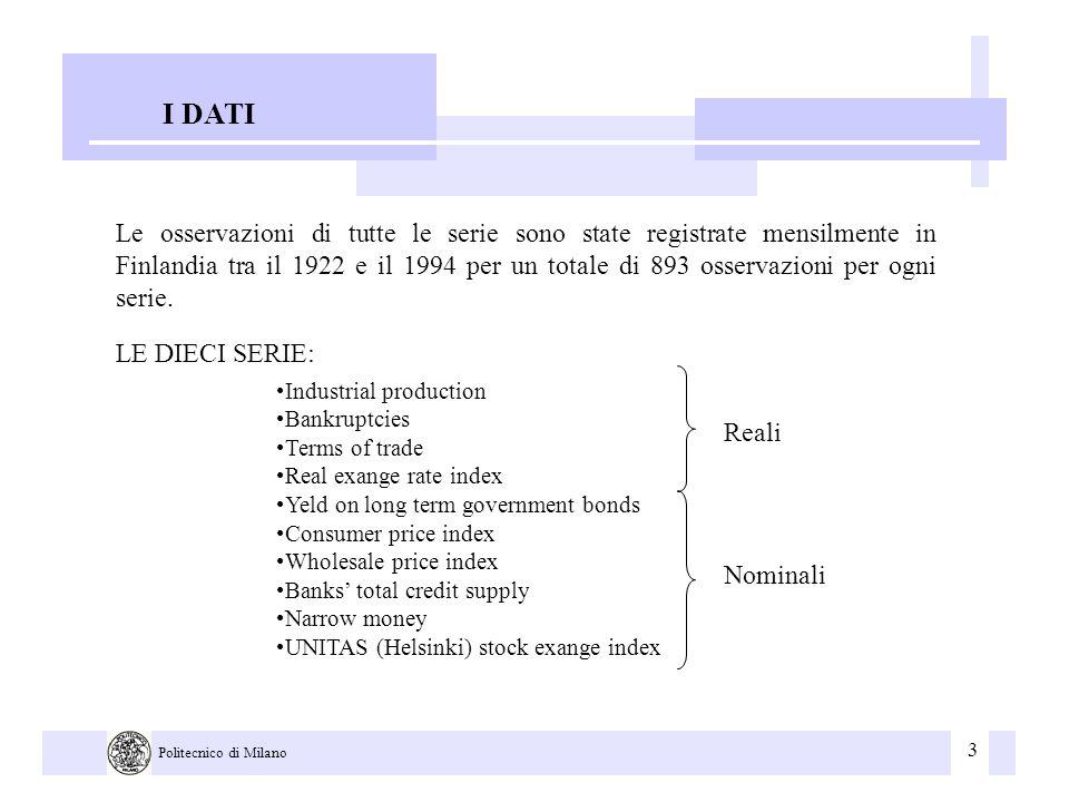 3 Politecnico di Milano I DATI Le osservazioni di tutte le serie sono state registrate mensilmente in Finlandia tra il 1922 e il 1994 per un totale di
