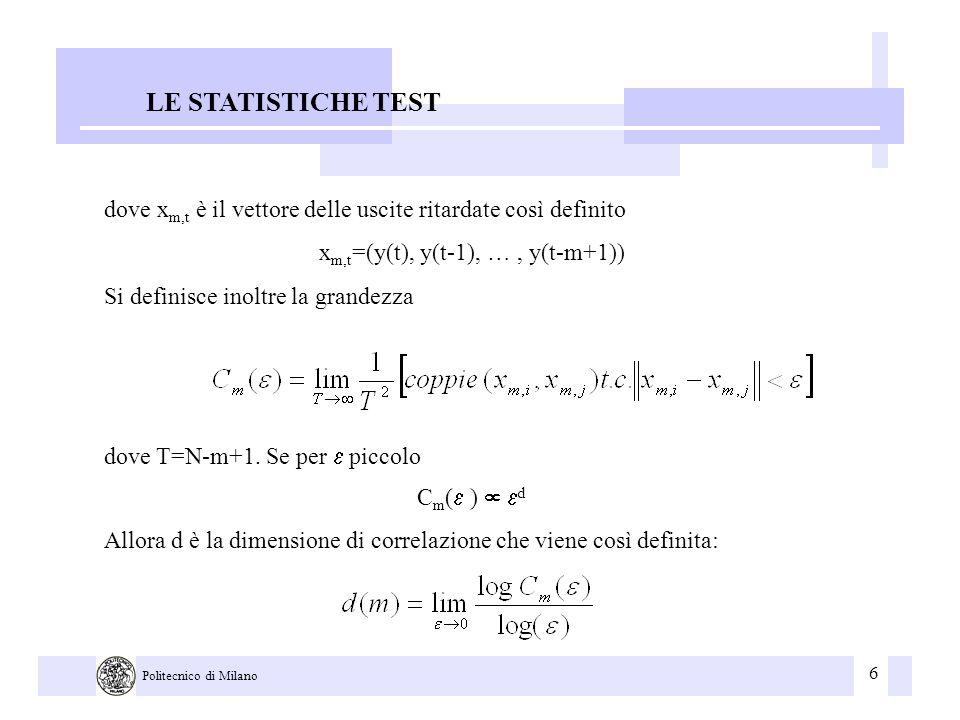 6 Politecnico di Milano LE STATISTICHE TEST dove x m,t è il vettore delle uscite ritardate così definito x m,t =(y(t), y(t-1), …, y(t-m+1)) Si definis