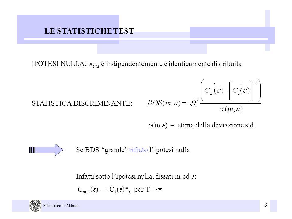 8 Politecnico di Milano LE STATISTICHE TEST IPOTESI NULLA: x t,m è indipendentemente e identicamente distribuita STATISTICA DISCRIMINANTE: (m, ) = sti