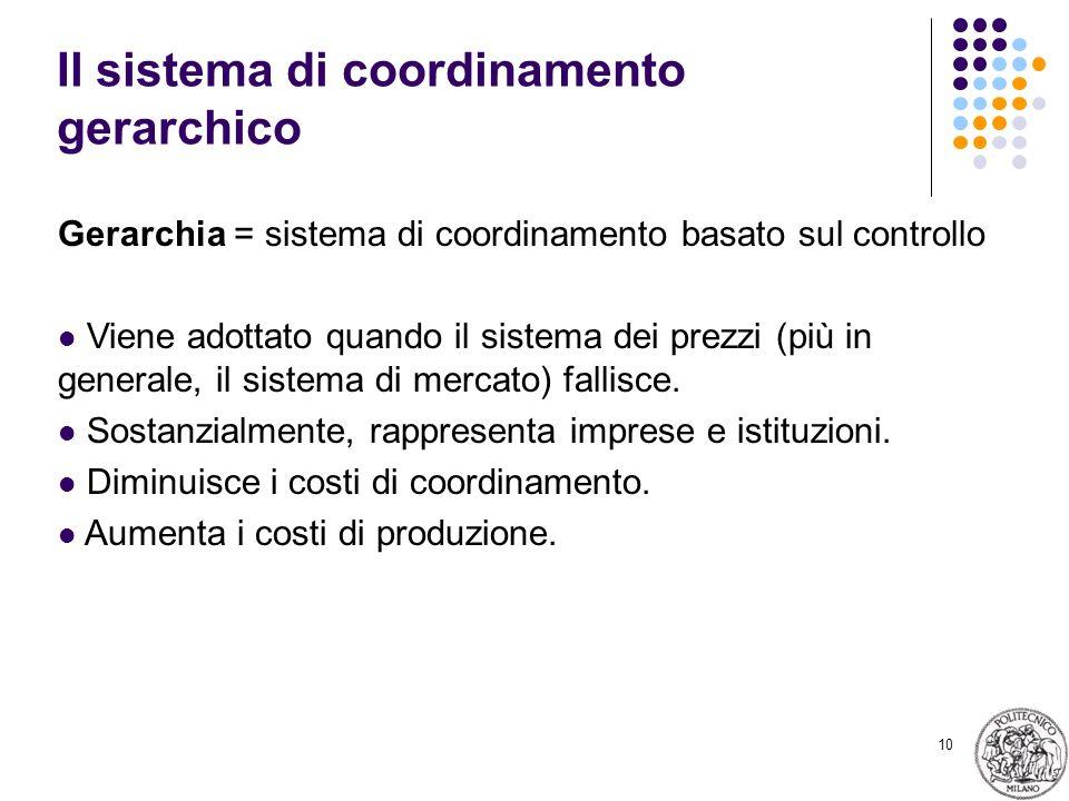 10 Il sistema di coordinamento gerarchico Gerarchia = sistema di coordinamento basato sul controllo Viene adottato quando il sistema dei prezzi (più in generale, il sistema di mercato) fallisce.