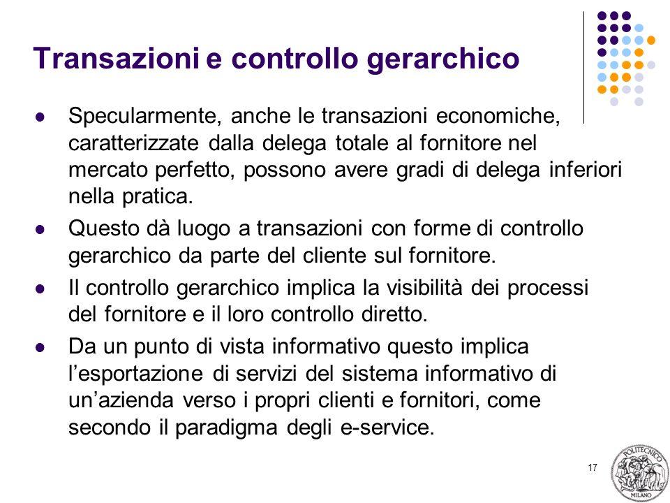 17 Transazioni e controllo gerarchico Specularmente, anche le transazioni economiche, caratterizzate dalla delega totale al fornitore nel mercato perfetto, possono avere gradi di delega inferiori nella pratica.