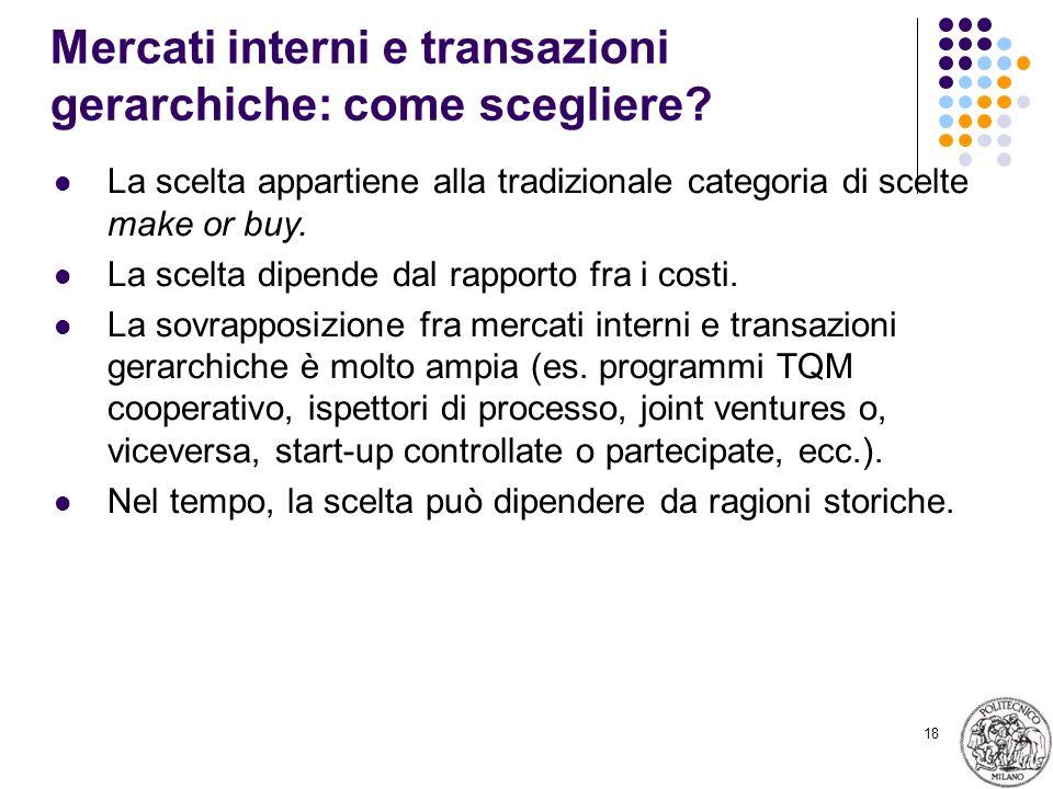 18 Mercati interni e transazioni gerarchiche: come scegliere.