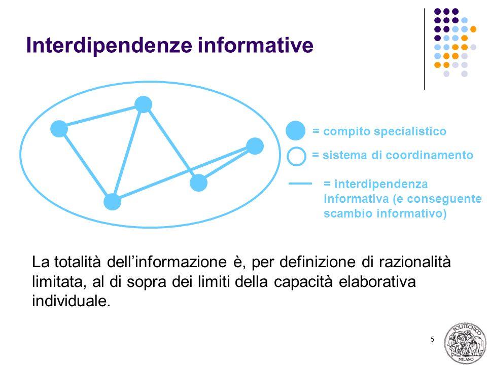 5 Interdipendenze informative = sistema di coordinamento = compito specialistico La totalità dellinformazione è, per definizione di razionalità limitata, al di sopra dei limiti della capacità elaborativa individuale.
