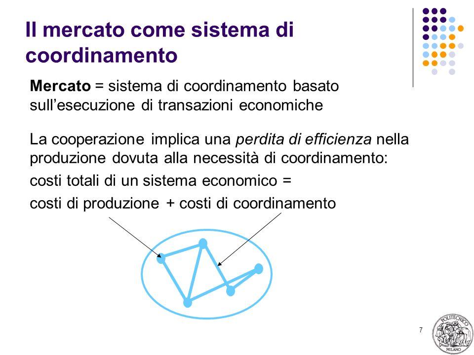 7 Il mercato come sistema di coordinamento Mercato = sistema di coordinamento basato sullesecuzione di transazioni economiche La cooperazione implica una perdita di efficienza nella produzione dovuta alla necessità di coordinamento: costi totali di un sistema economico = costi di produzione + costi di coordinamento